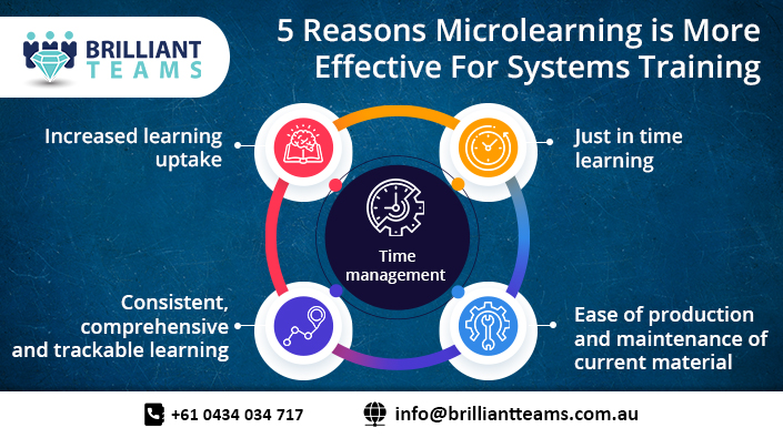 5 Reasons Microlearning Is More Effective For Systems Training (BT)